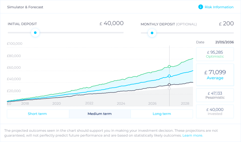 Artifical intelligence (AI) investing platform